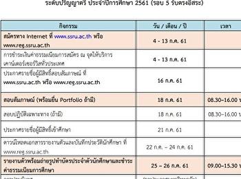 ประกาศรับนักศึกษาปีการศึกษา 2561 รอบ 5